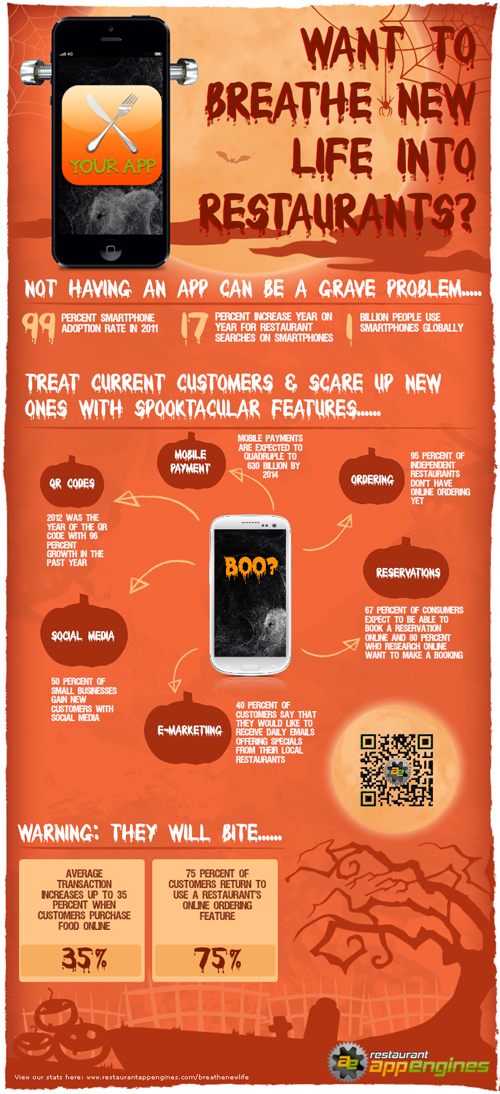 "Mobile App Engines Unveils ""Not Having An App Can Be A Grave Problem"" Halloween Infographic"