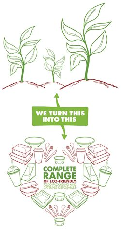 "America's eco packaging sector is set for a game change with the announcement of a new exclusive alliance between Berkley Square, a division of Berk Enterprises, Inc. and Vegware Ltd. This timely alliance is perfectly aligned with the US-wide movement to mandate composting of food scraps and the growing ban on disposable foam containers. Vegware's completely compostable packaging already enjoys US coast-to-coast availability but this new alliance will see a step-change, bringing the unique Vegware line to over 100 US distributors and thousands of food service establishments. Berk foresees a 15% increase in overall sales initially, with substantial growth expected in coming years.  New eco packaging partnership helps America's food service go completely compostableVegware is a global brand of award-winning eco disposables made from renewable or recycled materials such as sugar cane fiber or American-grown corn. Vegware's comprehensive range of eco packaging is certified compostable. So unlike most foodservice packaging, Vegware can be composted with food waste after use. Vegware products can biodegrade in less than 12 weeks. They are widely accepted for the food waste recycling sector which is growing rapidly to satisfy demand nationwide.  Berk Enterprises, Inc. has served the American food service disposables industry since 1945. The company operates out of its 200,000 square foot facility in Warren, Ohio and is currently comprised of three divisions: Berkley Square, which serves a nationwide distribution network with the most extensive range of cutlery, straws, environmentally friendly products as well as a broad line of food service disposables; Berk Paper & Supply a distributor of restaurant and janitorial supplies throughout Ohio and Pennsylvania; and Berk Concession Supply, which sells packaging and custom printed drink-ware for the fair, festival and the entertainment industry.  Recognizing the need for greener packaging, Berk Enterprises launched their own Environ line of cutlery and tableware many years ago, but with the growth in demand for green products, Berk realized it was time to launch an entire line of earth friendly products that were not only biodegradable, but also compostable, and therefore suitable for inclusion in food waste recycling.  Robert Berk, President of Berk Enterprises said: ""With so many states mandating composting and banning foam containers, we expect a 40-50% increase in the number of brokers and distributors who carry compostable packaging. And with Vegware, Berk is in the strongest possible position to provide sustainable compostable alternatives. Creativity, problem solving, and value are the bedrock of what Berk Enterprises, Inc. has been built upon, and continues to be what fuels us today. We can see that Vegware is the solution helping food service go green. We already had experience in the eco disposables market with our Environ brand but saw a great opportunity to take on what is becoming the best world's best-known brand of completely compostable packaging. We are very excited to introduce a whole line of unique eco products to the American market.""  Founded by Edinburgh entrepreneur Joe Frankel after a year as a researcher at the University of California, Vegware has enjoyed 901% growth over five years and was recently ranked by Deloitte among the UK's 30 fastest growing firms, 160th fastest in Europe, the Middle East and Africa. ""I was inspired by the American can-do spirit and saw the huge potential of these renewable materials to reduce environmental impacts before and after use. At the core of what we do is a simple realization - you can't recycle food with plastic in it, and you can't recycle plastic with food on it. Vegware can be simply recycled with food waste after use. We have won dozens of awards for our compostable products, even meeting the Queen at Buckingham Palace. I am delighted we will be partnering with Berk to boost our presence in the US and help thousands of American food establishments go green and go zero waste.""  Keen to reduce trash costs and boost recycling, US municipalities are turning to composting as a way to avoid landfill and create a resource from waste. San Francisco's Mandatory Recycling and Composting Ordinance requires residents and businesses to properly separate recyclables and compostables and keep them out of the landfill. Composting is already widespread in many areas, with New York, Vermont and Massachusetts already introducing similar mandates to San Francisco.  In late December 2013, in a bid to boost recycling rates, New York City Council voted to ban expanded foam containers. Washington DC is considering the same.  Bans are already in place in Seattle, Los Angeles, Portland, San Francisco and many other cities.  Berk Enterprises' new alliance with Vegware is set to provide the solution for zero waste in food service; supporting municipalities' need to reduce waste to landfill.  Notes to Editors:      Vegware has won over 3 dozen awards and accolades since 2009, including two Scottish Parliamentary Motions – full list here.     According to the 2013 Deloitte Fast 50, with 901% revenue growth over five years, Vegware is the 3rd fastest growing firm in Scotland, 30th fastest in the UK, and 160th fastest in Europe, the Middle East and Africa. Now in its sixteenth year, is an acknowledgement of the 50 fastest-growing technology companies in the UK.     Vegware is National Champion in the European Business Awards - Europe's largest, most prestigious and exciting business awards programme, celebrating Europe's brightest businesses.  Vegware's video entry can be found here.     The Vegware Community Fund gives small monthly grants to 13 non-profit sustainability projects, with a new recipient being added every quarter as Vegware grows – info here.  About Vegware  Vegware is a manufacturer and visionary brand - the only completely compostable packaging company operating globally. The multiple award-winning firm specializes in the development, manufacture and distribution of environmental foodservice packaging. Vegware offers full recycling support and its Food Waste Network is a hub of specialist knowledge and advice on zero waste in foodservice. Vegware invests in product development and has brought many compostable innovations to market, including hot cup lids, double wall cups, high-heat cutlery and soup containers.  Clients range from the UK's biggest contract caterers and food distributors through to UK government offices, hospitals and independent artisan delis and cafes. Vegware was founded in 2006 and the global operations are coordinated from its HQ in Edinburgh, UK. The firm's eco products are available worldwide through Berk Enterprises, Vegware South Africa, Vegware Europe, Vegware Australia, Horeca in UAE, Friendlypak in New Zealand as well as a Europe-wide network of distribution partners from Iceland to Portugal. Visit www.vegwareglobal.com for the full catalogue and further information.  For Vegware inquiries in the United States, please contact:  Berk Enterprises, Inc. 800-323-3547 vegware@berkpaper.com www.vegwareus.com  Further information, interviews and more:  comms@vegware.co.uk +44 (0)845 643 0406 @vegware www.vegware.com  Lucy Frankel Communications Director Vegware lucy@vegware.co.uk +44(0)7906 635 139 @lucyfrankel  Photography  High and low res images of Vegware products, people and award wins can be found here. Low-res images include _800x in the filename and high-res images do not."