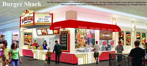 The Three Stooges Brand Announces Plans for New Burger Restaurant Franchise
