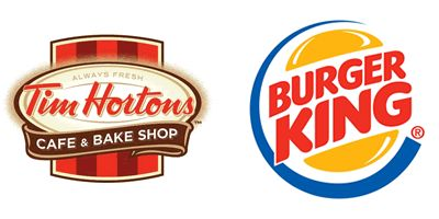 Tim Hortons and Burger King confirm talks regarding potential strategic transaction