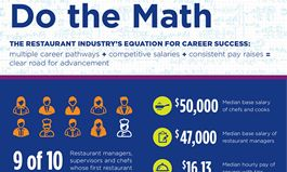 Multiple Career Pathways, Competitive Salaries and Consistent Pay Raises Pave The Way for Career Advancement in the Restaurant Industry