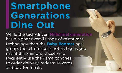 New Research Shows Tech Use in Restaurants is Up