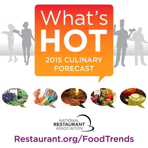 Culinary Forecast Predicts Local Sourcing, Environmental Sustainability, Healthful Kids' Meals as Top Menu Trends for 2015