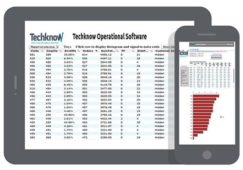 "Techknow Inc. Unveils New 15"" Order Confirmation System"