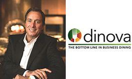 Dinova: Corporate Restaurant Spending Outperforms Overall Market