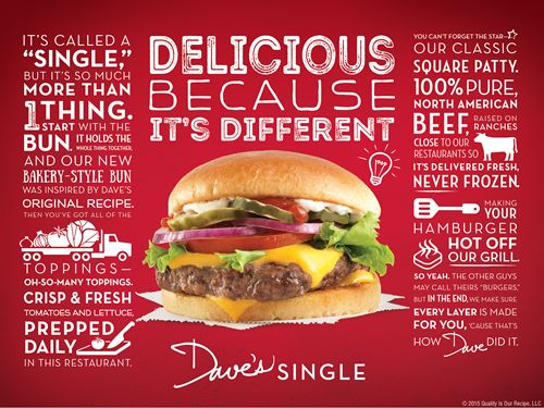Wendy's Revamps Hamburgers with Original Recipes and New Campaign