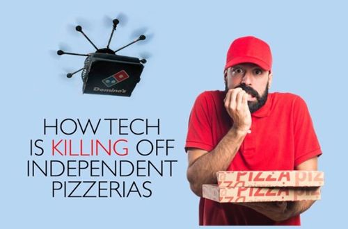 How Tech is Killing Off Independent Pizzerias