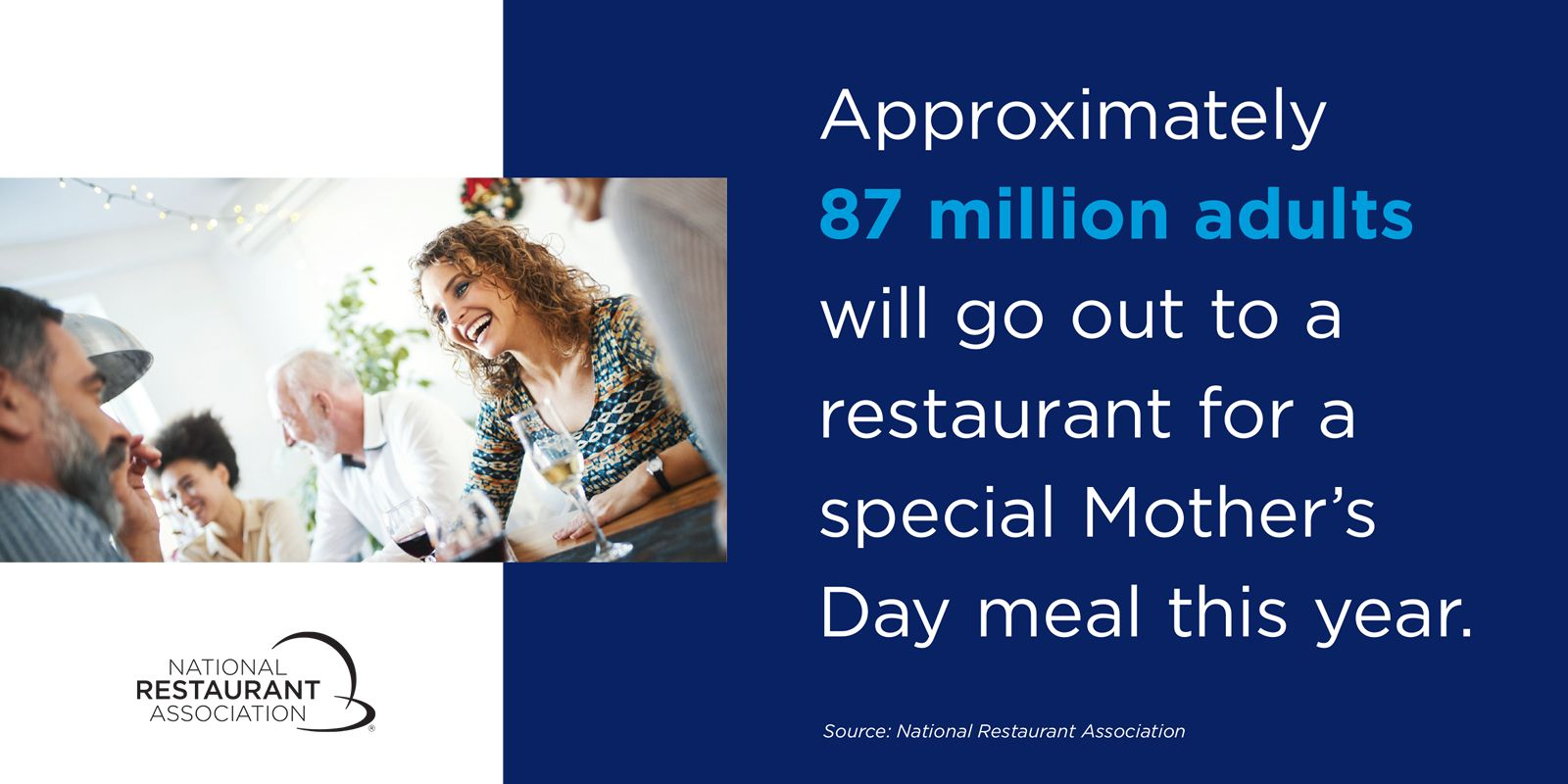 One-third of All Adults Plan to Dine Out on Mother's Day