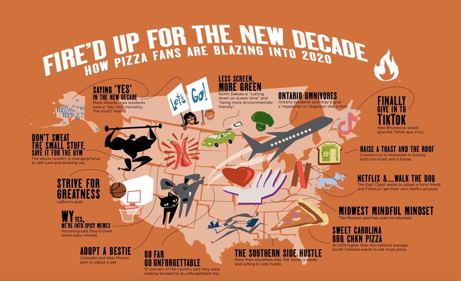 Blaze Fast-Fire'd Pizza Reveals How People Will Blaze in 2020