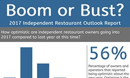 Boom or Bust? Over 500 Independent Restaurant Owners Voice Their Thoughts on 2017